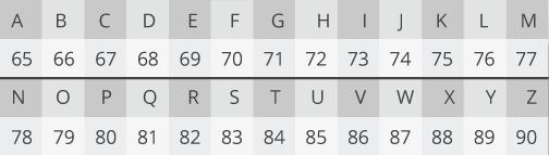 Эллиптическая криптография Латинский алфавит в кодировке UTF-8