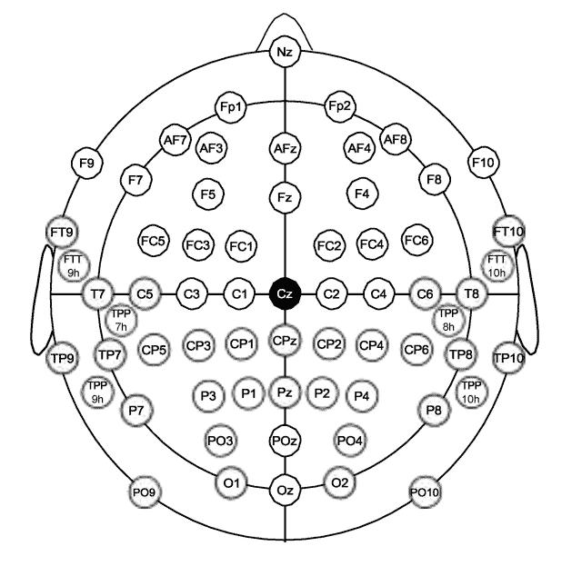 Управление компьютером силой мысли BrainMap