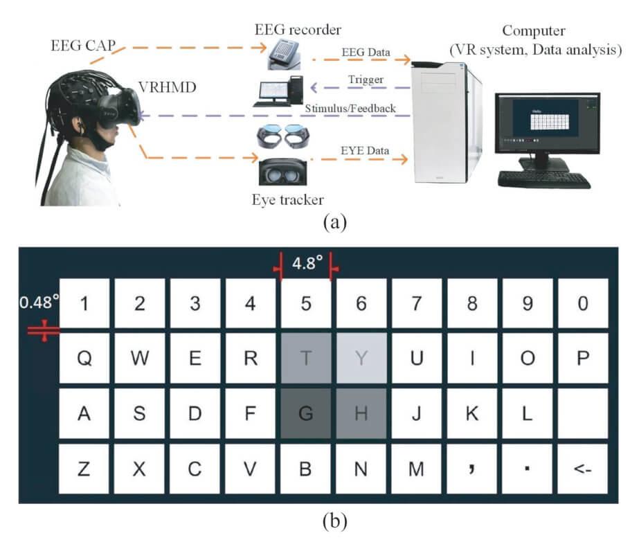 Управление компьютером силой мысли EEG_VR