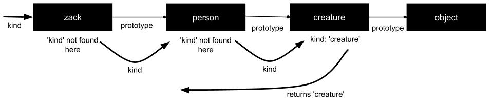 Безопасность JavaScript