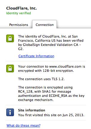 Эллиптические кривые Cloudflare