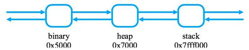 aslr linux