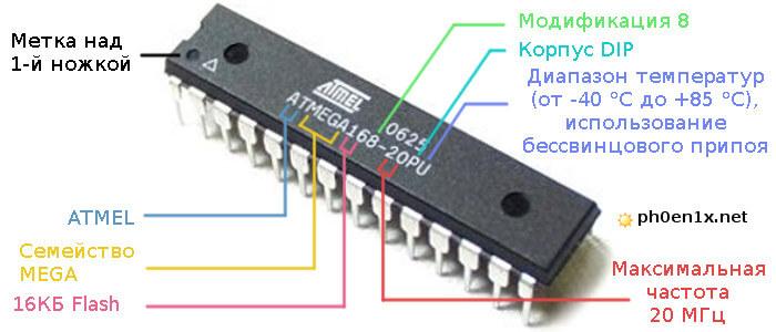 Как выбрать микроконтроллер. Расшифровка названия чипа