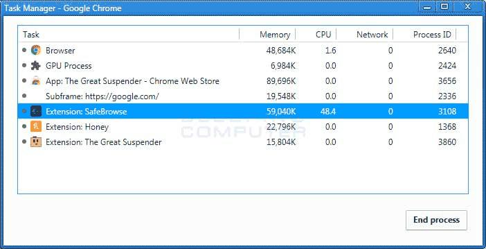 Chrome жрет память