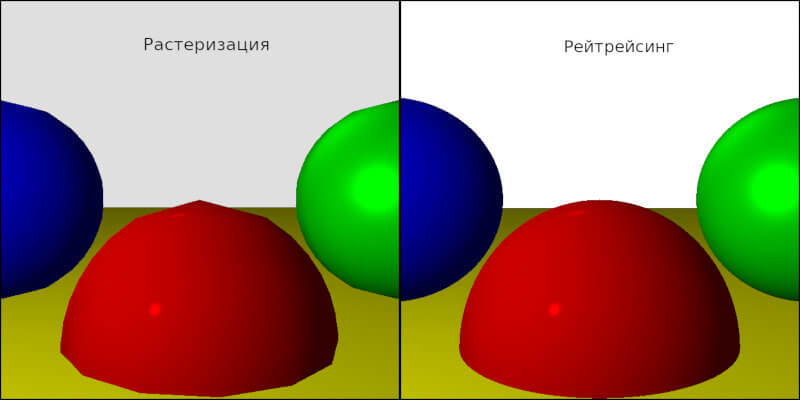 Сравнение рейкастинга и рейтрейсинга