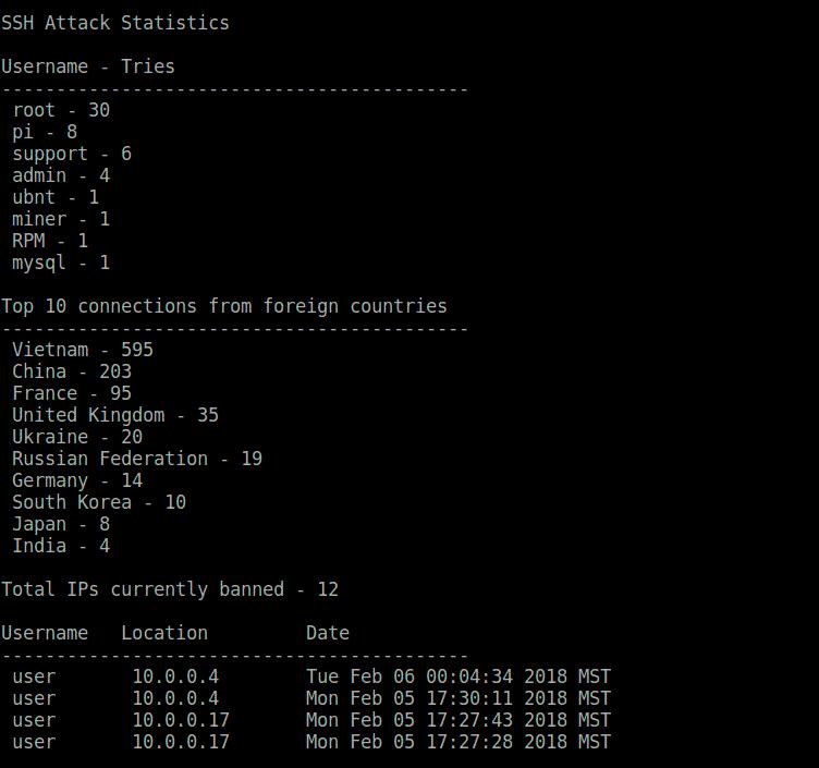 Нужные утилиты для работы с сетью Linux