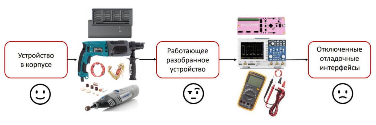 Осмотр платы устройства