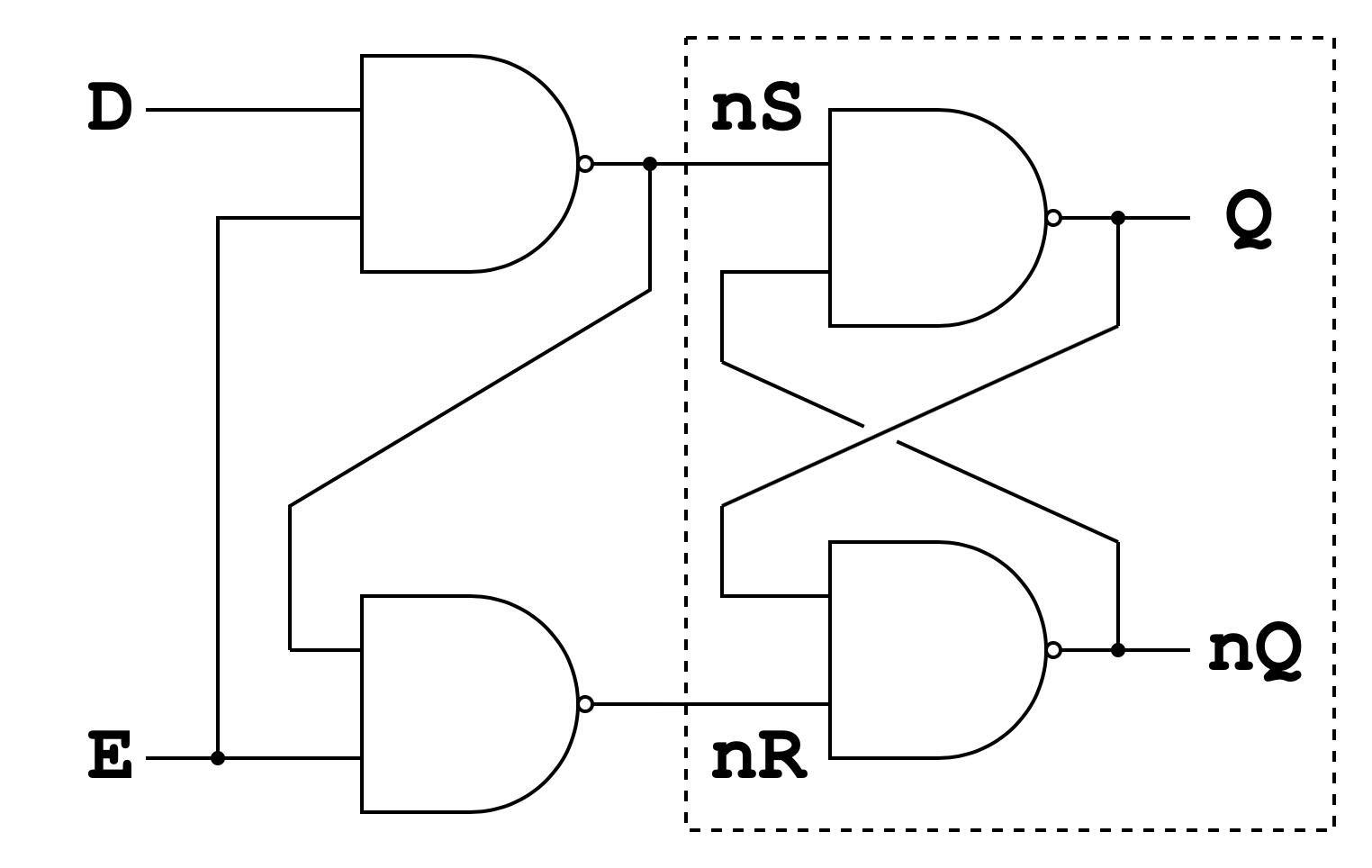 Продвинутый D-триггер