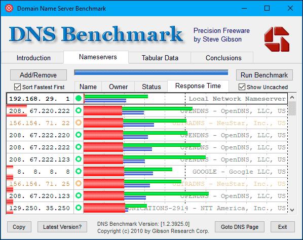 быстрый dns сервер