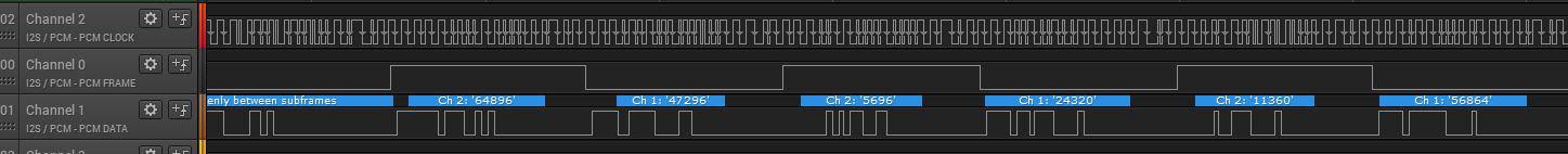 цифровое кодирование звука
