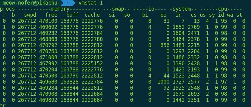 Мониторинг сисемы Linux командая строка