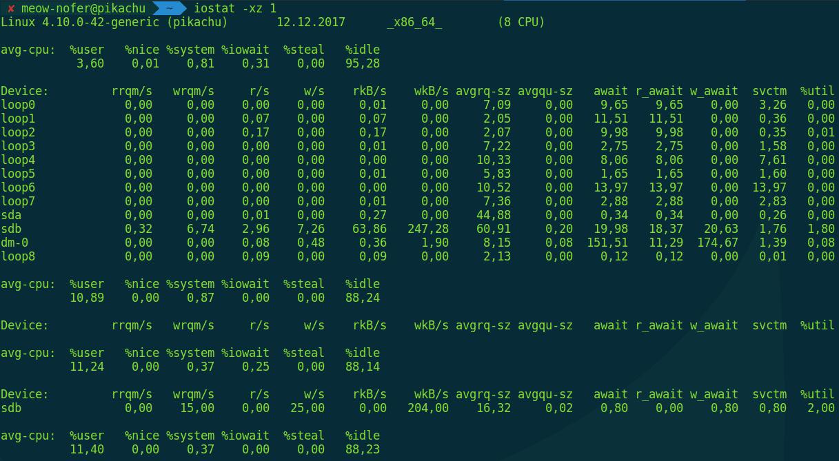 Мониторинг сисемы Linux команды