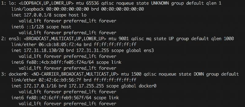 мониторинг linux