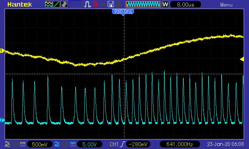 Формирование звукового сигнала