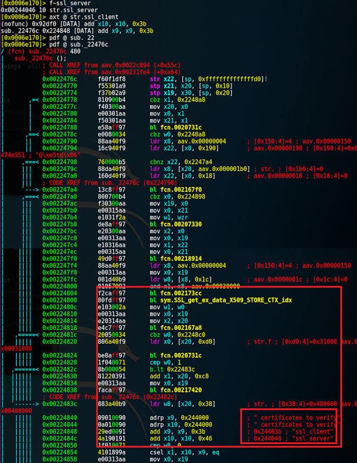 Поиск нужной функции из OpenSSL по строке с помощью radare2