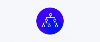 Исследование алгоритма работы программ