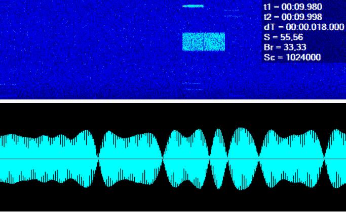 Форма сигнала Iridium