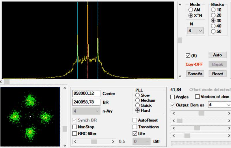 Вид сигнала на фазовой плоскости в программе Signals Analyzer