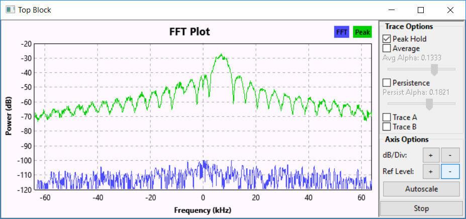 Спектр сигнала в GNU Radio