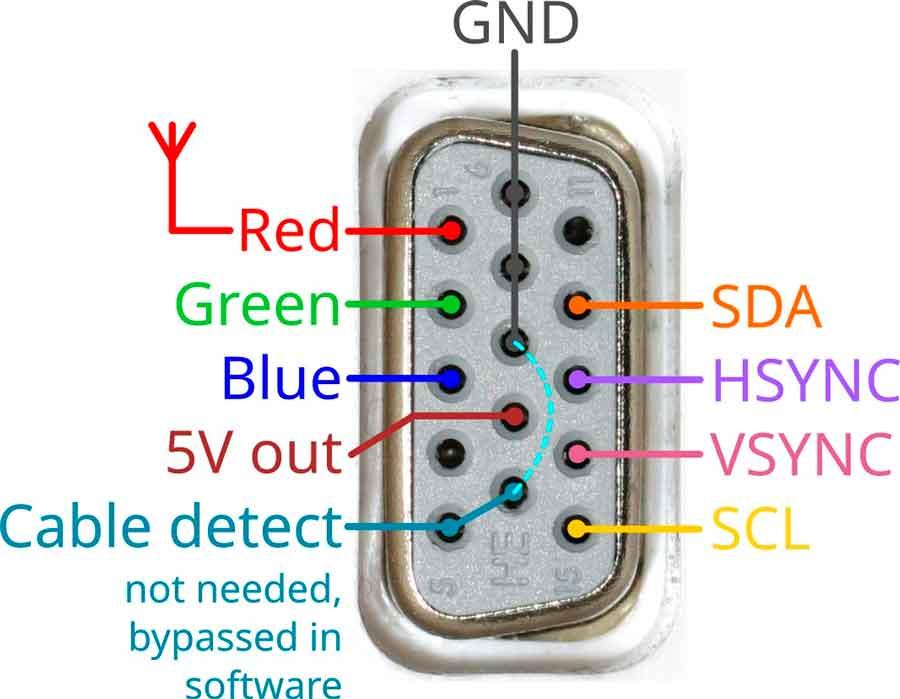 Из видеоадаптера сделать SDR