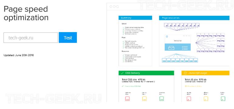 Сервис проверки скорости загрузки сайта Varvy Pagespeed Optimization