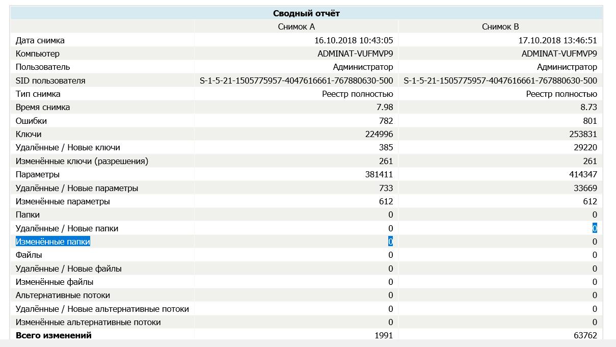windows 10 без слежки скачать